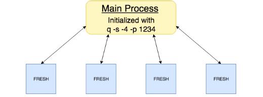 kdb+ FRESH ML library